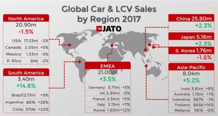 globální-prodeje-aut-